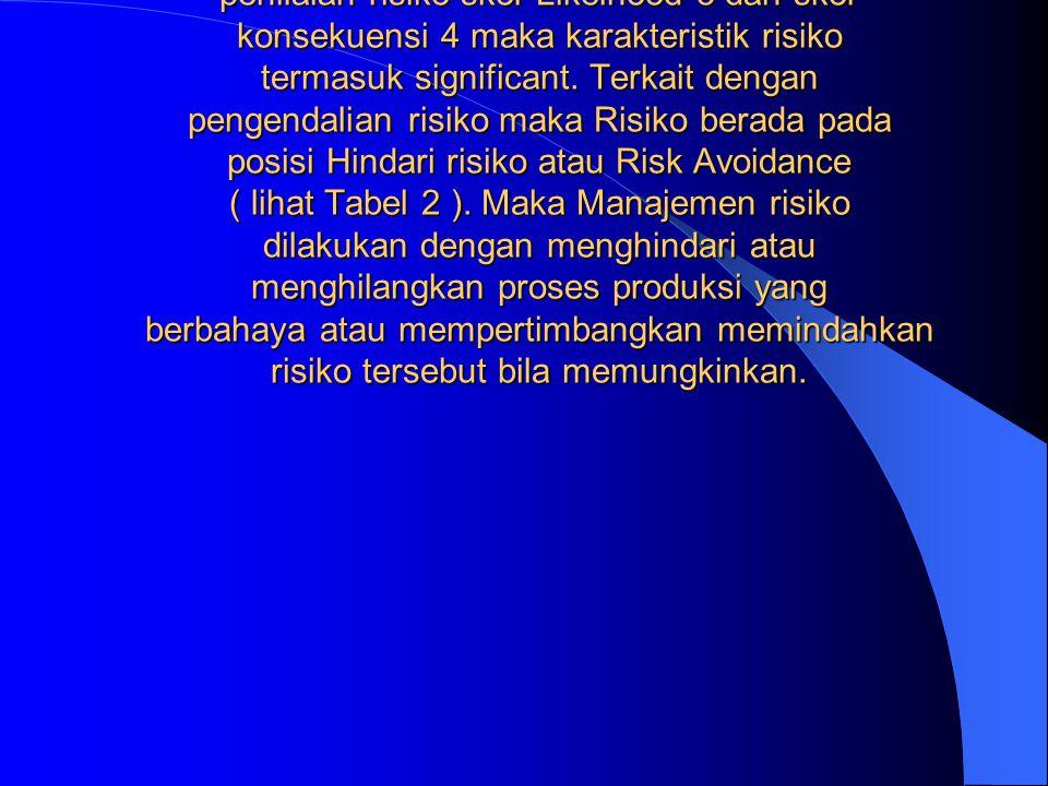 1. Identifikasi sumber bahaya dan penilaian risiko/ Tingkat Risiko (berdasarkan risk assessment) Contoh : Kasus di PT. Semen Gresik Lokasi : Produksi