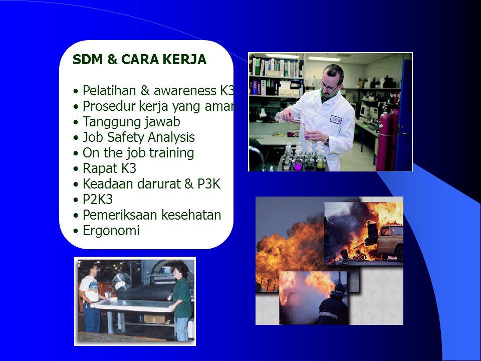Sumber daya Dalam pelaksanaan manajemen risiko sumber daya yang harus disiapkan antara lain : a.