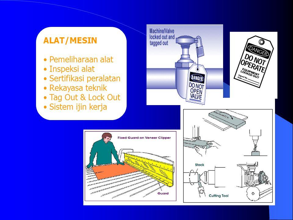 Sarana Labelling system Alat pelindung diri/APD MSDS