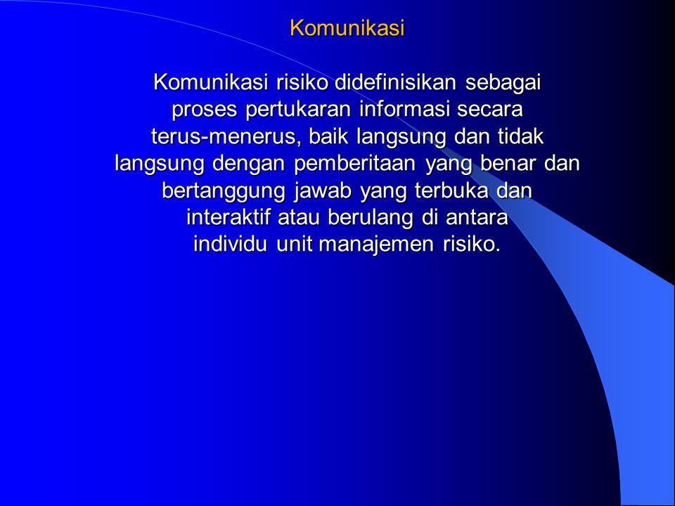 C. KEGIATAN PENUNJANG Komunikasi Pelaporan Pendokumentasian