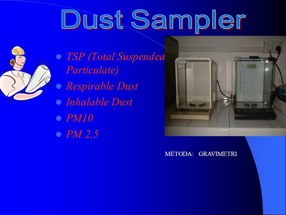 80 Analisa gas dengan metoda impinger Analisa gas dengan metoda impinger Gas/uapAbsorbentReagenMetoda analisa H2SZn Ac, Cd, AcMetilen blueSpektrofotometri SO2TCMPararosanilineSpektrofotometri NH3H3BO4NesslerSpektrofotometri NO2Pereaksi Saltman-Spektrofotometri DebuFilter-Gravimetri Debu PbFilter-Gravimetri