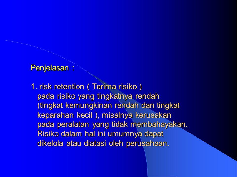 keterangan : konsekuensi Skore 1 : Tidak ada cedera, kerugian material kecil (tidak cedera) Skore 2 : Cedera ringan/P3K, kerugian materi sedang (cedera ringan) Skore 3 : Hilang hari kerja, kerugian cukup besar (hilang hari kerja ) Skore 4 : Cacat, kerugian materi besar ( cacat ) Skore 5 : Kematian, kerugian materi sangat besar ( Kematian ) LIKELHOOD (PElUANG) 5 : Hampir pasti akan terjadi/ almost certain 4 : Cenderung untuk terjadi 3 : Mungkin dapat terjadi 2 : Jarang kemungkinan terjadi/ unlikely 1 : Jarang terjadi ( rare ) keterangan : konsekuensi Skore 1 : Tidak ada cedera, kerugian material kecil (tidak cedera) Skore 2 : Cedera ringan/P3K, kerugian materi sedang (cedera ringan) Skore 3 : Hilang hari kerja, kerugian cukup besar (hilang hari kerja ) Skore 4 : Cacat, kerugian materi besar ( cacat ) Skore 5 : Kematian, kerugian materi sangat besar ( Kematian ) LIKELHOOD (PElUANG) 5 : Hampir pasti akan terjadi/ almost certain 4 : Cenderung untuk terjadi 3 : Mungkin dapat terjadi 2 : Jarang kemungkinan terjadi/ unlikely 1 : Jarang terjadi ( rare )