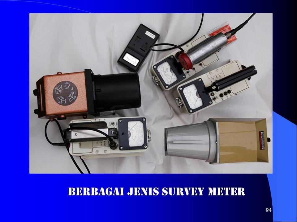 93 Berbagai Jenis Personal Dosimeter