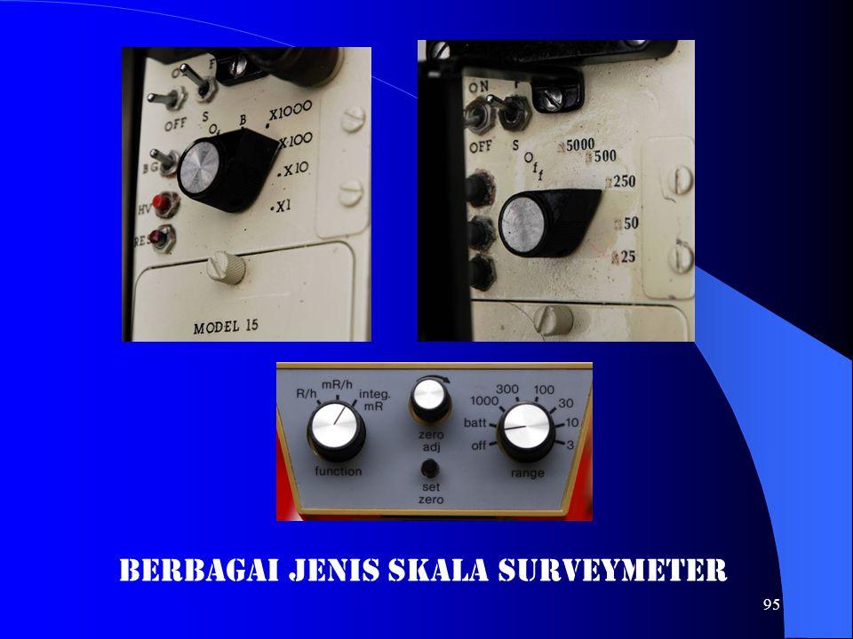 94 Berbagai Jenis Survey Meter