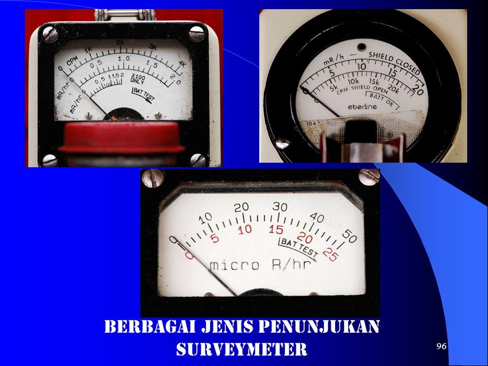 95 Berbagai Jenis skala surveymeter