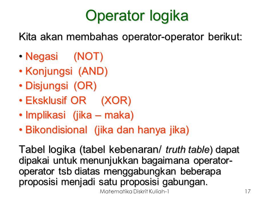 Matematika Diskrit Kuliah-117 Operator logika Kita akan membahas operator-operator berikut: Negasi (NOT) Negasi (NOT) Konjungsi (AND) Konjungsi (AND)