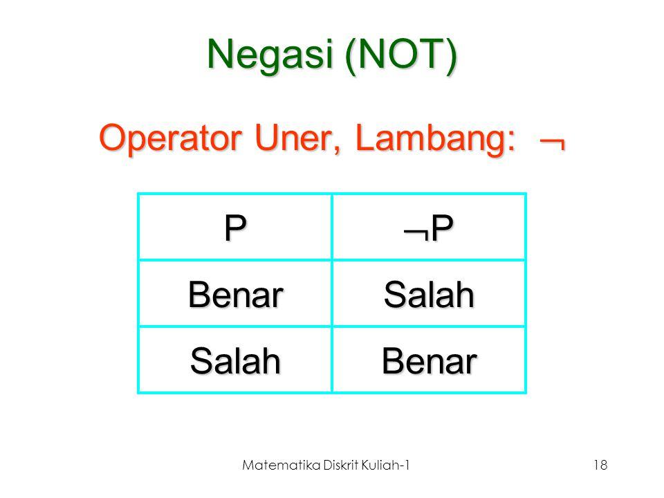 Matematika Diskrit Kuliah-118 Negasi (NOT) Operator Uner, Lambang:  P PPPP BenarSalah SalahBenar
