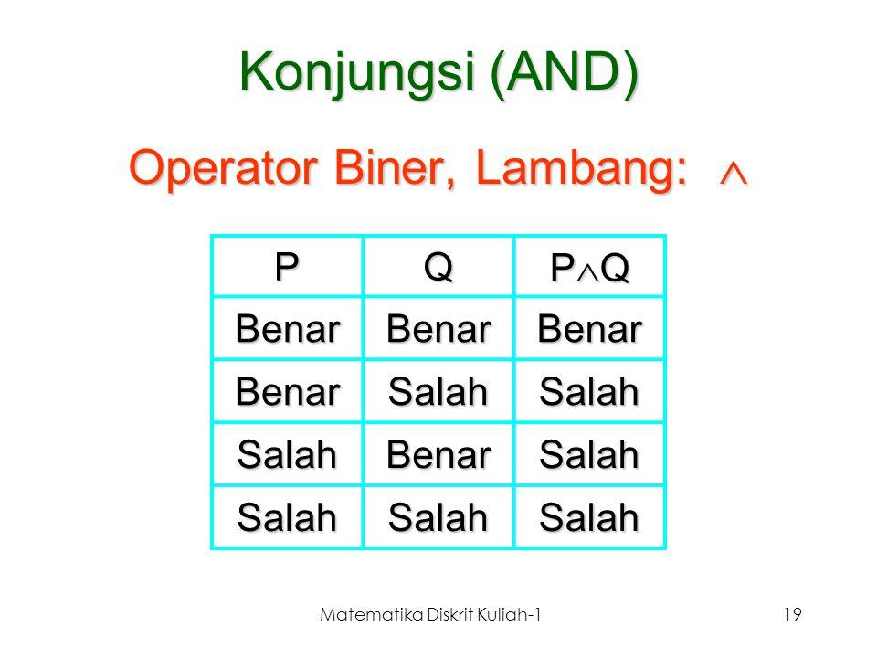 Matematika Diskrit Kuliah-119 Konjungsi (AND) Operator Biner, Lambang:  PQ PQPQPQPQ BenarBenarBenar BenarSalahSalah SalahBenarSalah SalahSalahSal