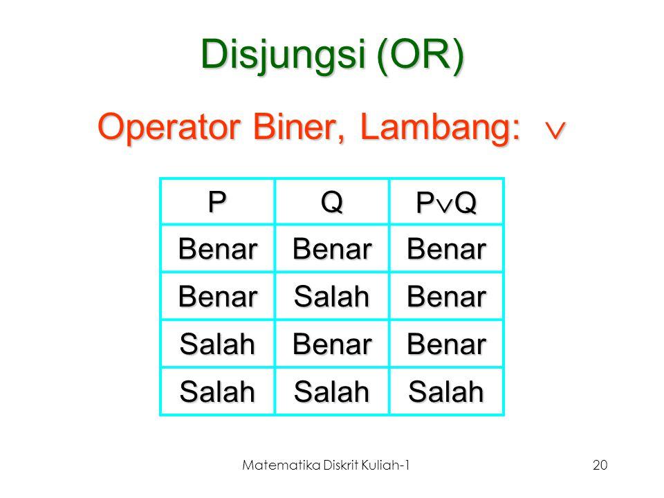 Matematika Diskrit Kuliah-120 Disjungsi (OR) Operator Biner, Lambang:  PQ PQPQPQPQ BenarBenarBenar BenarSalahBenar SalahBenarBenar SalahSalahSala