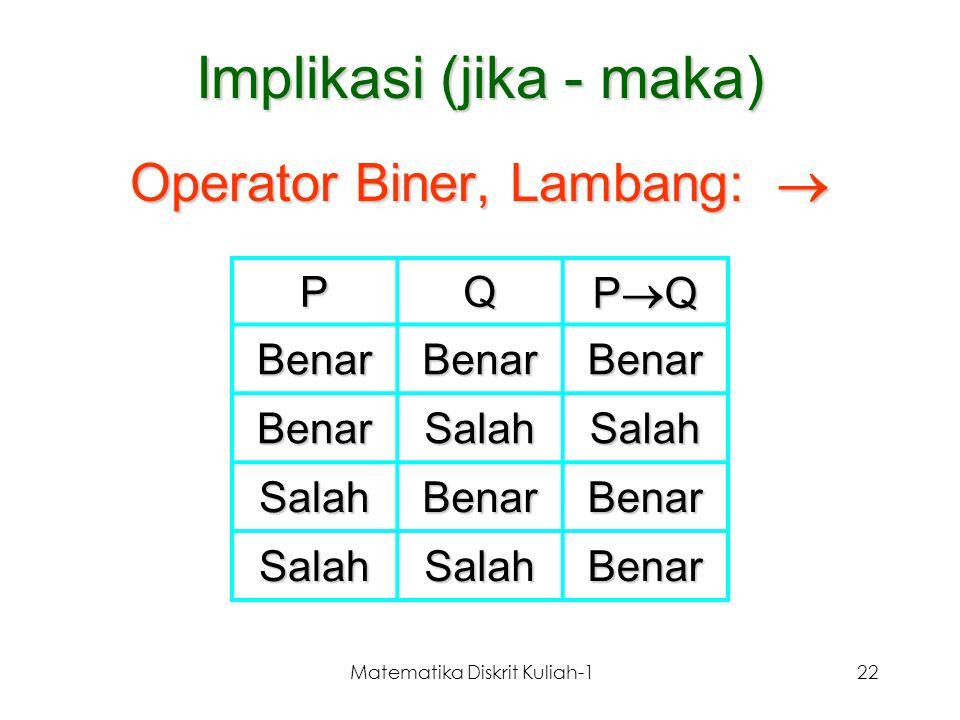 Matematika Diskrit Kuliah-122 Implikasi (jika - maka) Operator Biner, Lambang:  PQ PQPQPQPQ BenarBenarBenar BenarSalahSalah SalahBenarBenar Salah