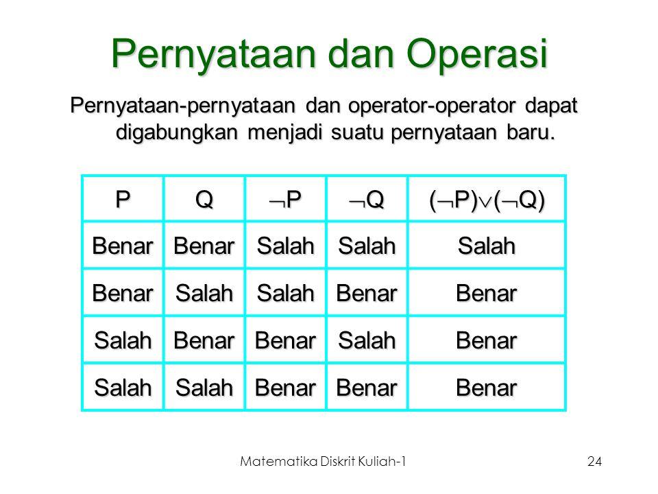 Matematika Diskrit Kuliah-124 Pernyataan dan Operasi Pernyataan-pernyataan dan operator-operator dapat digabungkan menjadi suatu pernyataan baru. PQ 