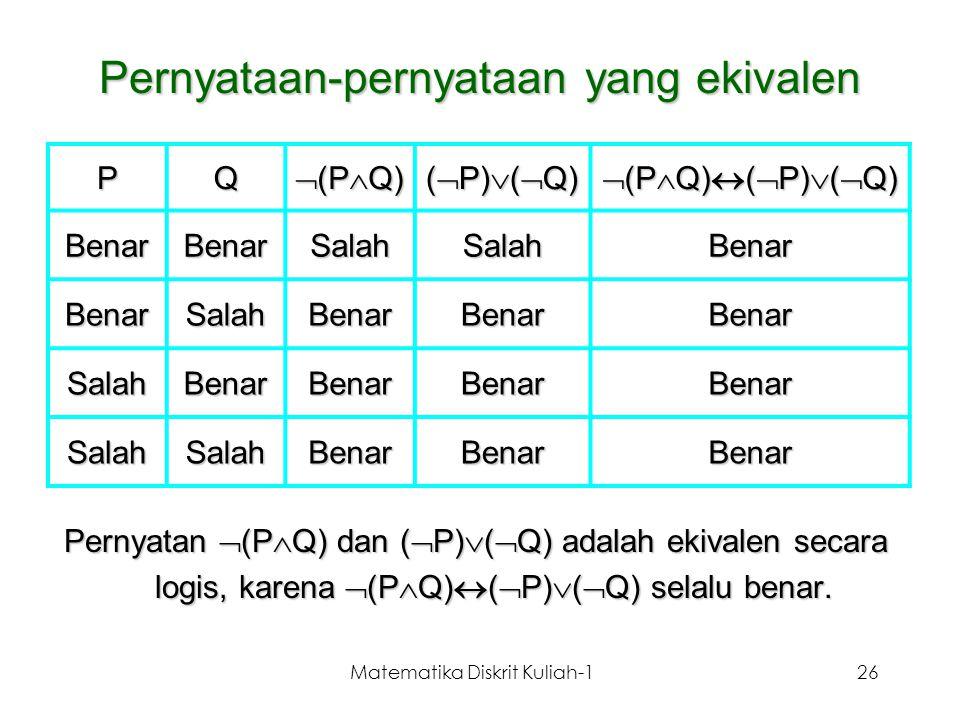Matematika Diskrit Kuliah-126 Pernyataan-pernyataan yang ekivalen PQ  (P  Q) (  P)  (  Q)  (P  Q)  (  P)  (  Q) BenarBenarSalahSalahBenar B