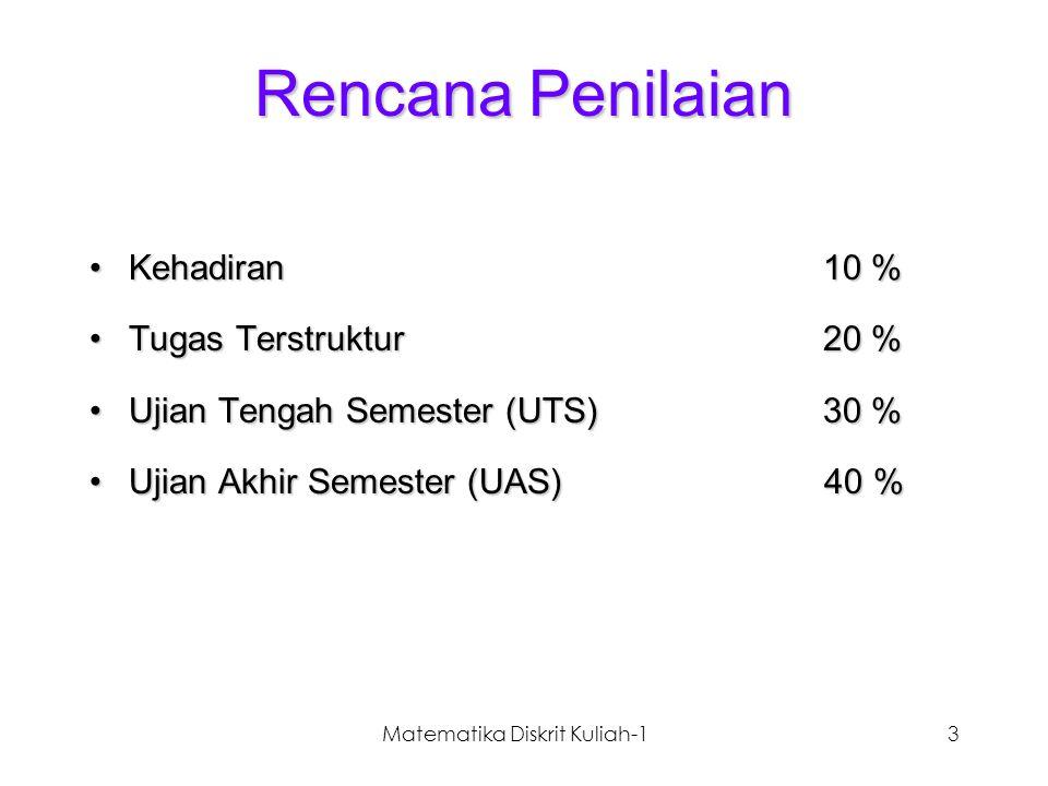 Matematika Diskrit Kuliah-13 Rencana Penilaian Kehadiran 10 %Kehadiran 10 % Tugas Terstruktur20 %Tugas Terstruktur20 % Ujian Tengah Semester (UTS) 30
