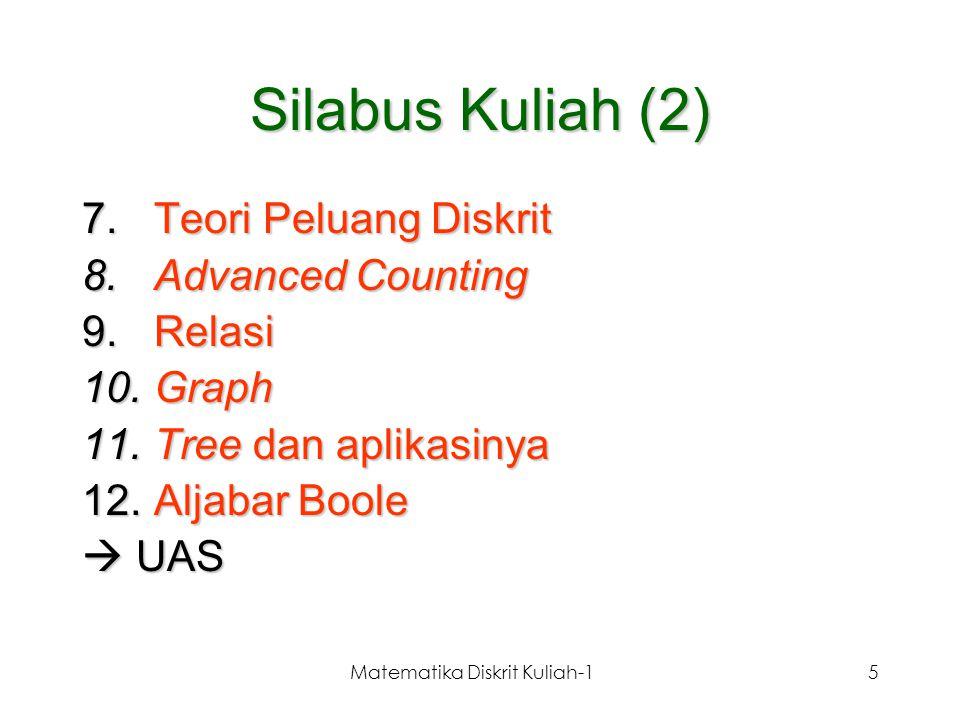 Matematika Diskrit Kuliah-15 Silabus Kuliah (2) 7.Teori Peluang Diskrit 8.Advanced Counting 9.Relasi 10.Graph 11.Tree dan aplikasinya 12.Aljabar Boole