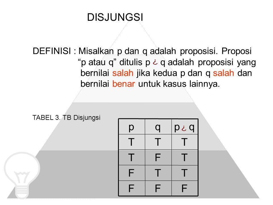 DISJUNGSI DEFINISI : Misalkan p dan q adalah proposisi.