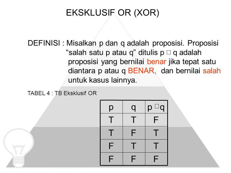 EKSKLUSIF OR (XOR) DEFINISI : Misalkan p dan q adalah proposisi.