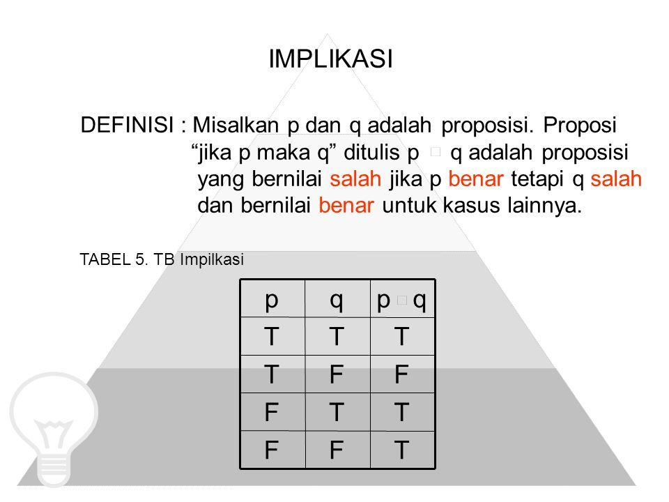IMPLIKASI DEFINISI : Misalkan p dan q adalah proposisi.