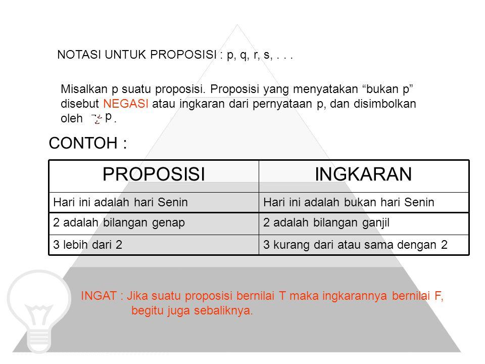 NOTASI UNTUK PROPOSISI : p, q, r, s,... Misalkan p suatu proposisi.