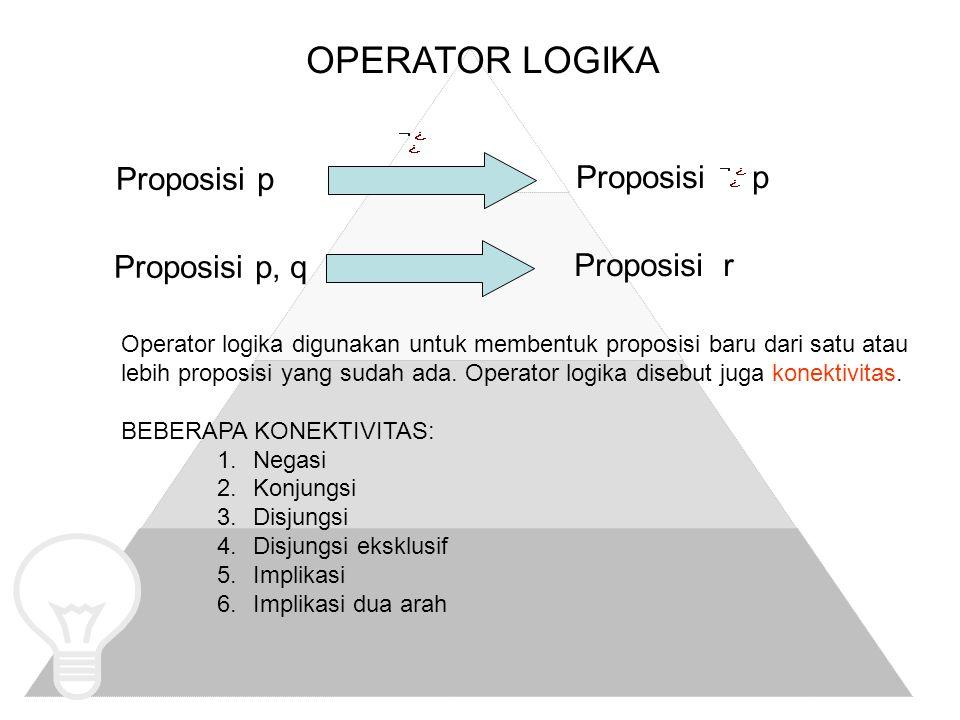 OPERATOR LOGIKA Proposisi p Proposisi p, q Proposisi r Operator logika digunakan untuk membentuk proposisi baru dari satu atau lebih proposisi yang sudah ada.