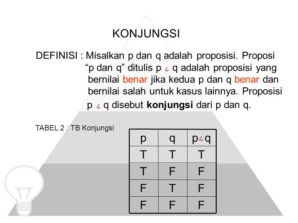KONJUNGSI DEFINISI : Misalkan p dan q adalah proposisi.