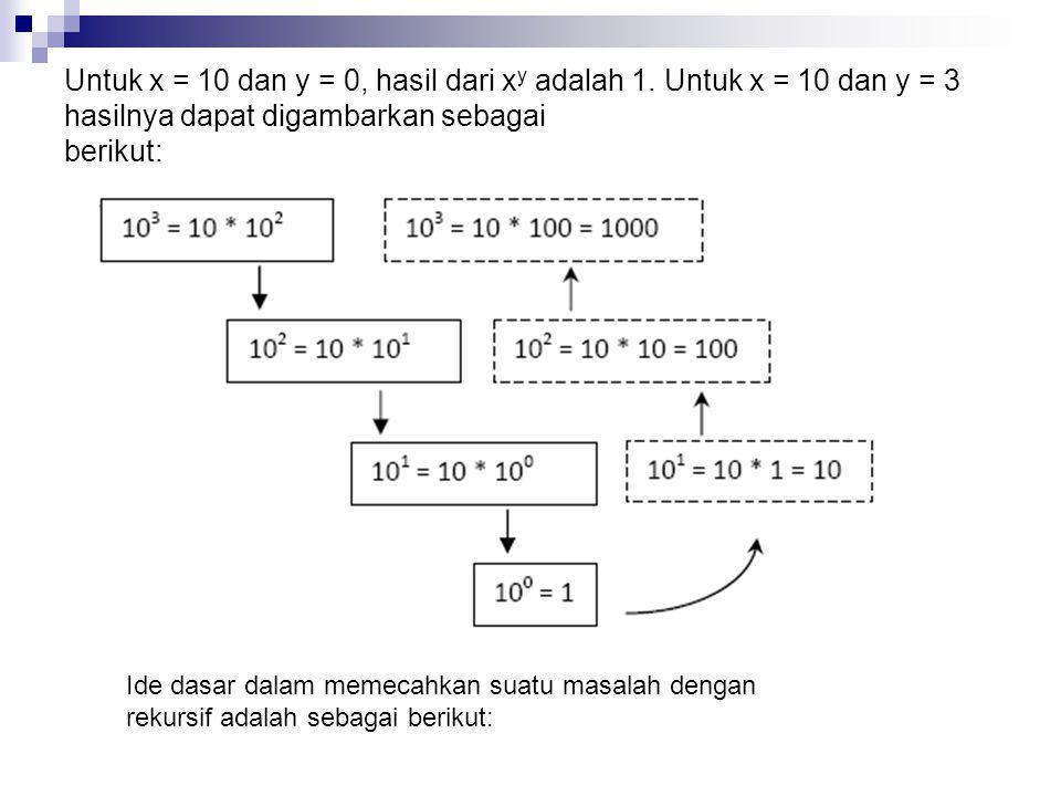 Menara Hanoi Rumus : H(n) = 2 H(n – 1) + 1 Algoritma:  Jika n==1, pindahkan pringan dari A ke C  Jika tidak: Pindahkan n-1 piringan dari A ke B menggunakan C sebagai tampungan Pindahkan n-1 piringan dari B ke C menggunakan A sebagai tampungan