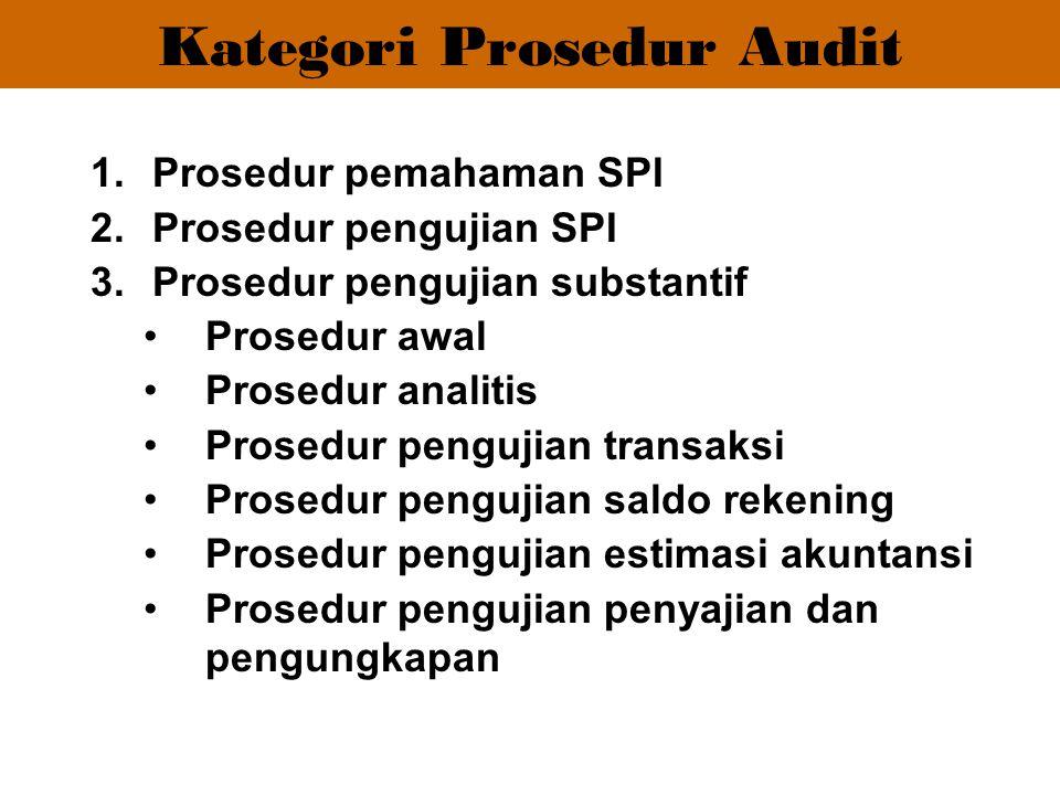 1.Prosedur pemahaman SPI 2.Prosedur pengujian SPI 3.Prosedur pengujian substantif Prosedur awal Prosedur analitis Prosedur pengujian transaksi Prosedu