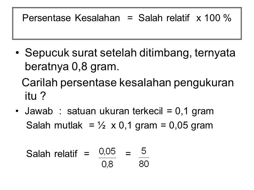 Persentase Kesalahan = Salah relatif x 100 % Sepucuk surat setelah ditimbang, ternyata beratnya 0,8 gram. Carilah persentase kesalahan pengukuran itu