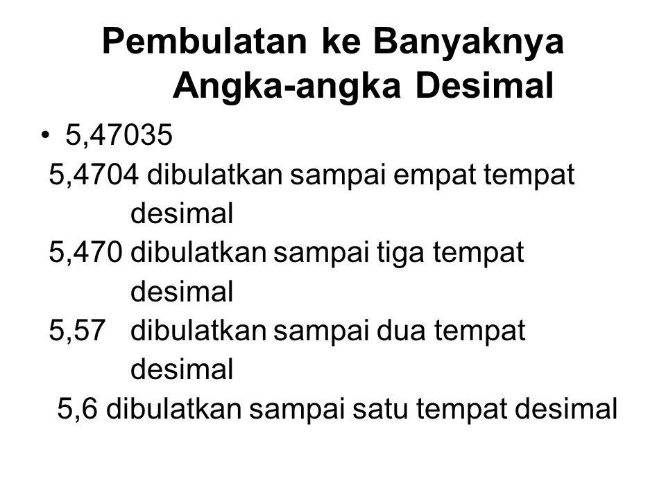 Pembulatan ke Banyaknya Angka-angka Desimal 5,47035 5,4704 dibulatkan sampai empat tempat desimal 5,470 dibulatkan sampai tiga tempat desimal 5,57 dib