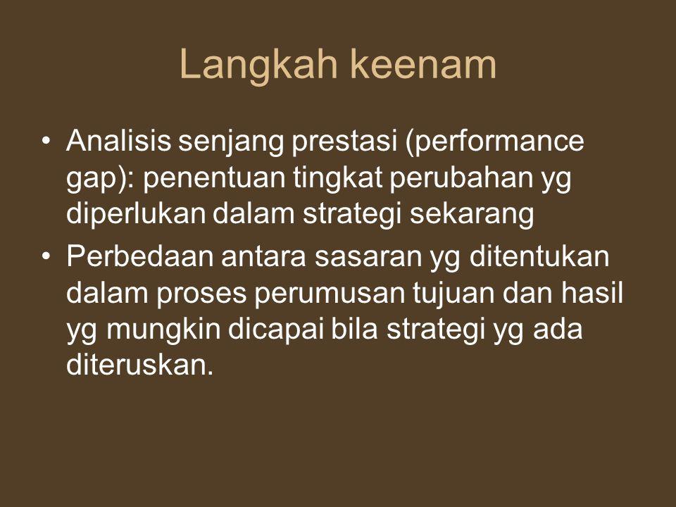 Langkah keenam Analisis senjang prestasi (performance gap): penentuan tingkat perubahan yg diperlukan dalam strategi sekarang Perbedaan antara sasaran