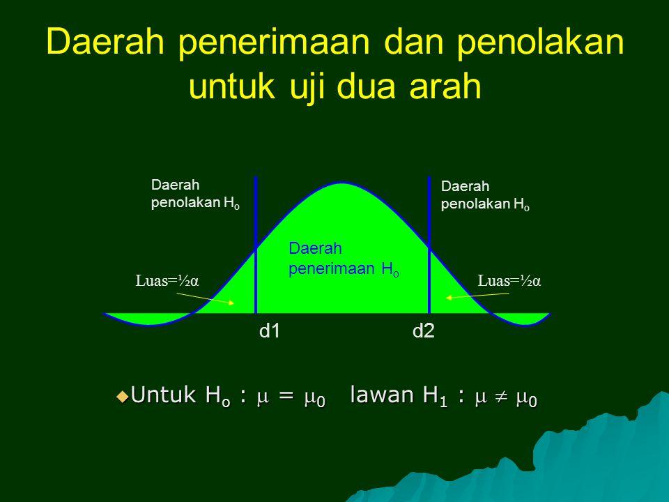 Daerah penerimaan dan penolakan untuk uji dua arah d1 d2 Daerah penerimaan H o Luas=½α Daerah penolakan H o  Untuk H o :  =  0 lawan H 1 :    0