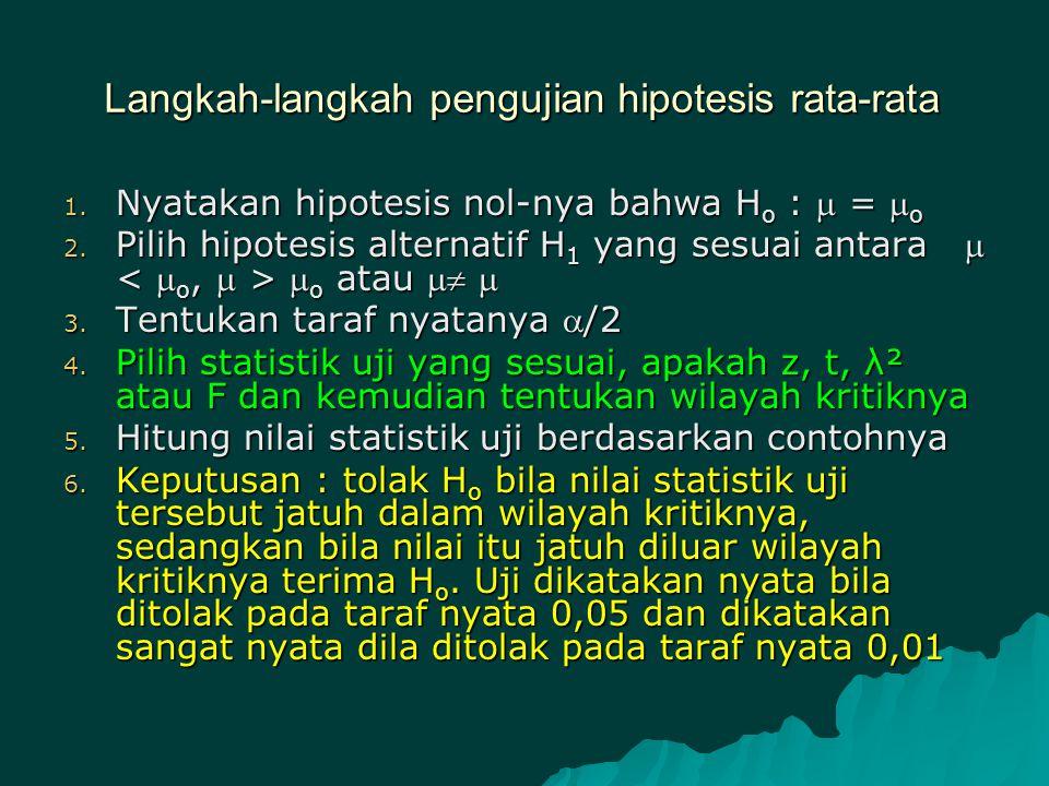 Langkah-langkah pengujian hipotesis rata-rata 1. Nyatakan hipotesis nol-nya bahwa H o :  =  o 2. Pilih hipotesis alternatif H 1 yang sesuai antara 