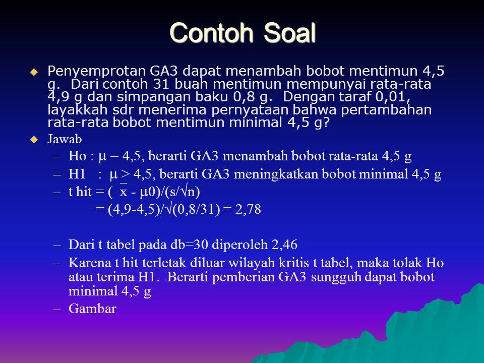 Contoh Soal   Penyemprotan GA3 dapat menambah bobot mentimun 4,5 g. Dari contoh 31 buah mentimun mempunyai rata-rata 4,9 g dan simpangan baku 0,8 g.