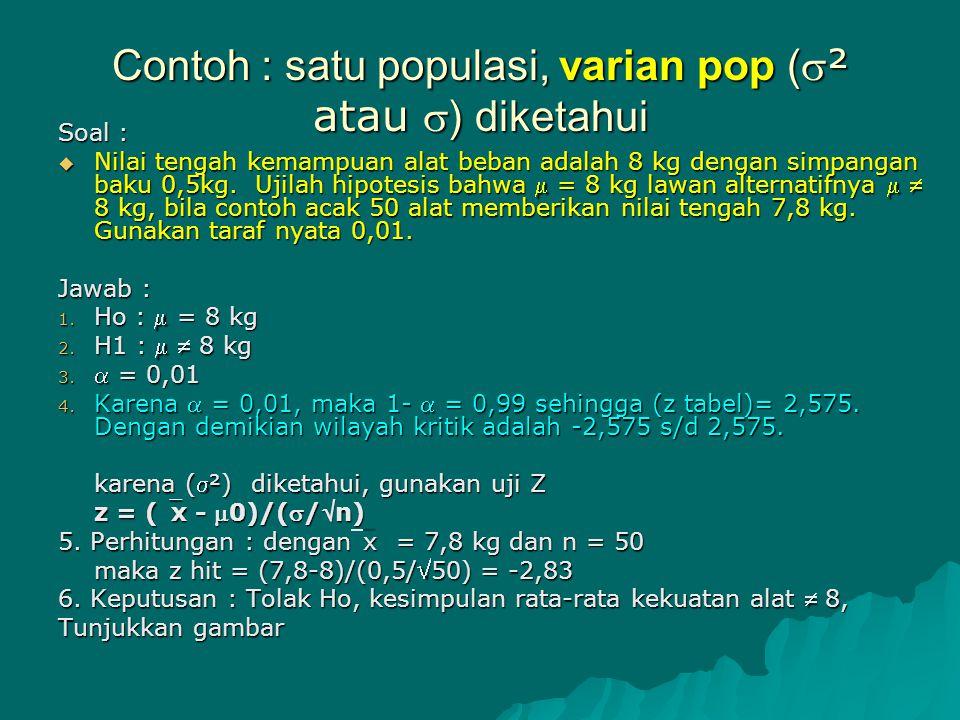 Contoh : satu populasi, varian pop ( ² atau  ) diketahui Soal :  Nilai tengah kemampuan alat beban adalah 8 kg dengan simpangan baku 0,5kg. Ujilah