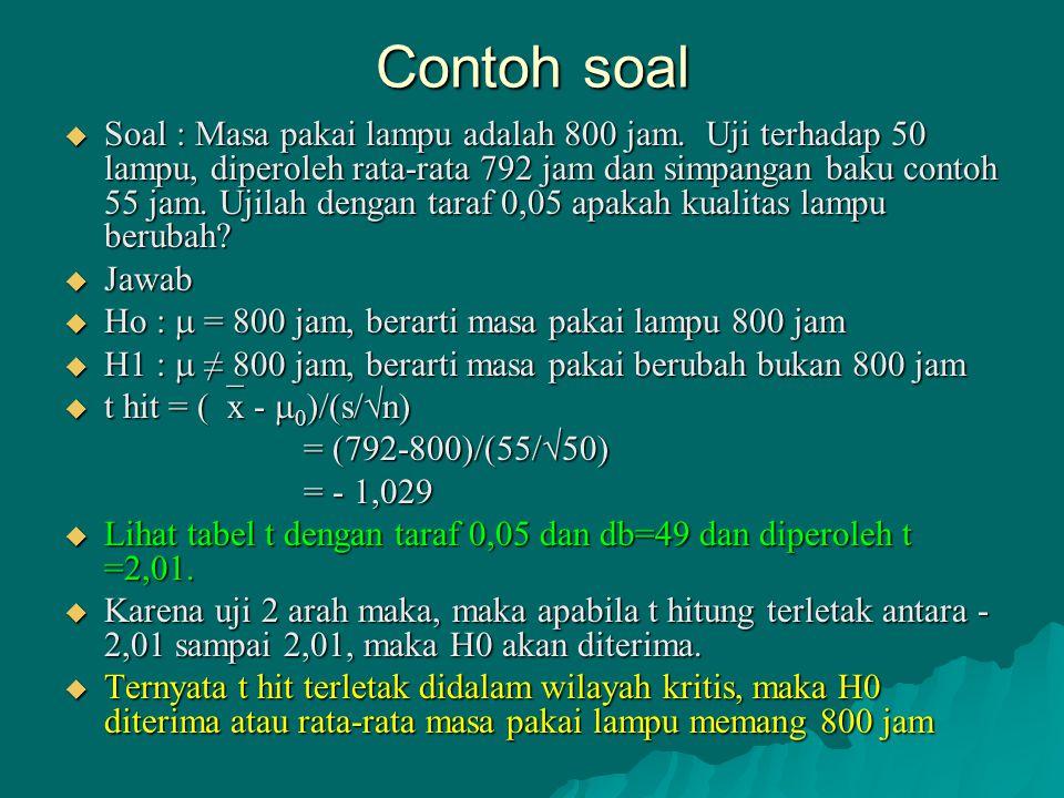 Contoh soal  Soal : Masa pakai lampu adalah 800 jam. Uji terhadap 50 lampu, diperoleh rata-rata 792 jam dan simpangan baku contoh 55 jam. Ujilah deng