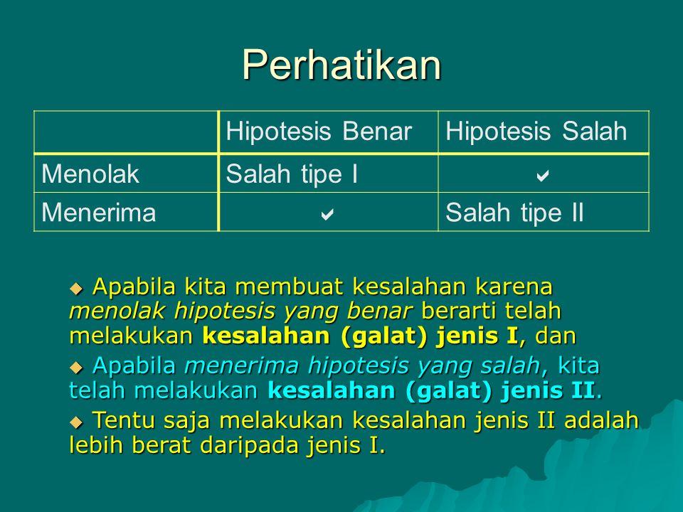 Perhatikan Hipotesis BenarHipotesis Salah MenolakSalah tipe I  Menerima  Salah tipe II  Apabila kita membuat kesalahan karena menolak hipotesis yan