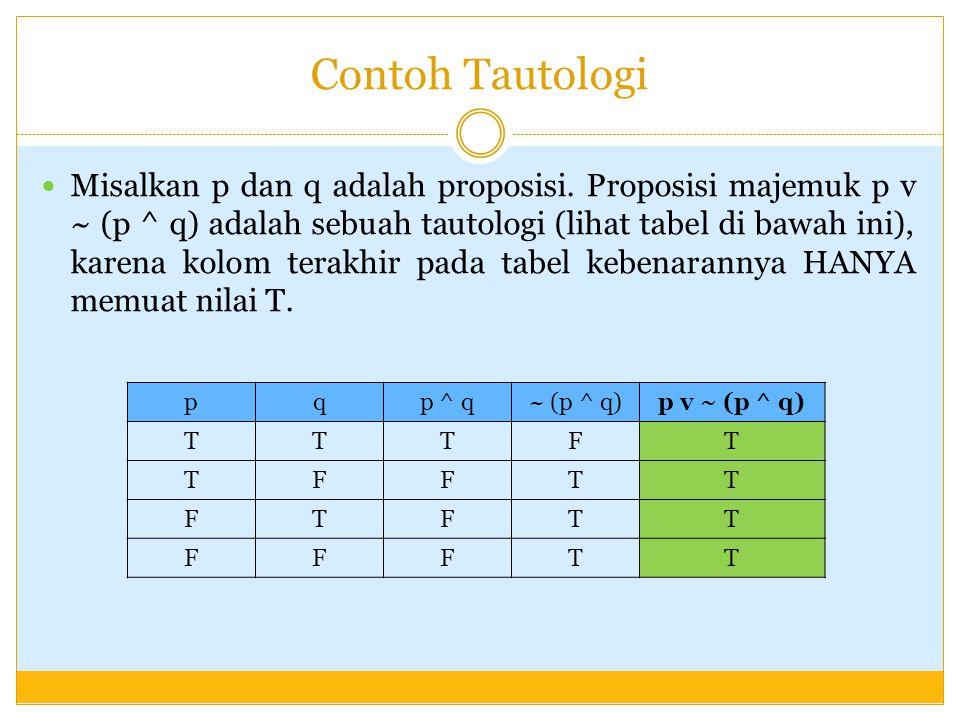 Contoh Tautologi Misalkan p dan q adalah proposisi.