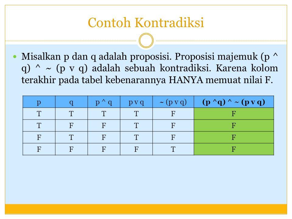 Contoh Kontradiksi Misalkan p dan q adalah proposisi.
