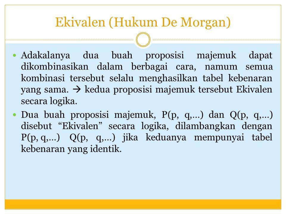 Ekivalen (Hukum De Morgan) Adakalanya dua buah proposisi majemuk dapat dikombinasikan dalam berbagai cara, namum semua kombinasi tersebut selalu menghasilkan tabel kebenaran yang sama.