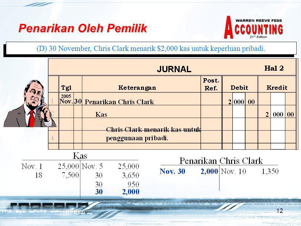 12 Penarikan Oleh Pemilik (D) 30 November, Chris Clark menarik $2,000 kas untuk keperluan pribadi.