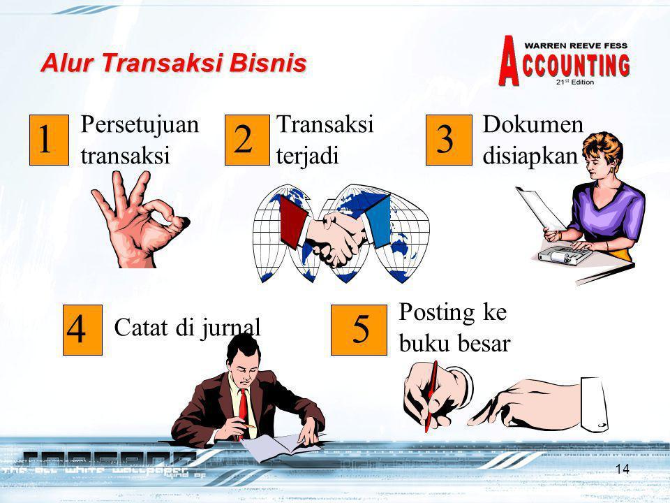 14 Alur Transaksi Bisnis 1 Persetujuan transaksi 2 Transaksi terjadi 4 Catat di jurnal 5 Posting ke buku besar