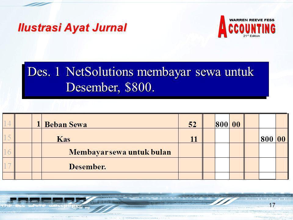 17 14 15 16 17 1 Beban Sewa52800 00 Kas11800 00 Membayar sewa untuk bulan Desember.