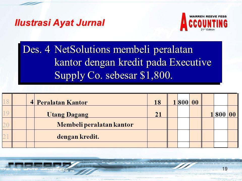 19 Des.4NetSolutions membeli peralatan kantor dengan kredit pada Executive Supply Co.