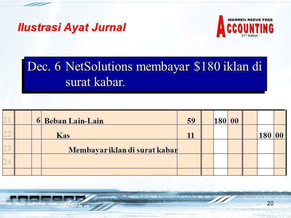 20 Dec.6NetSolutions membayar $180 iklan di surat kabar.