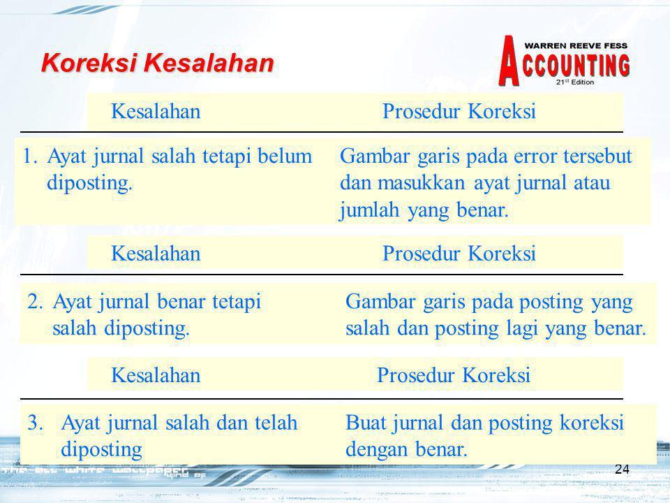 24 Koreksi Kesalahan Error Correction Procedure 1.Ayat jurnal salah tetapi belumGambar garis pada error tersebut diposting.dan masukkan ayat jurnal atau jumlah yang benar.
