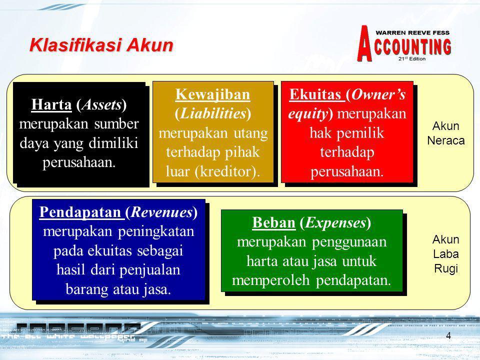 4 Akun Laba Rugi Akun Neraca Klasifikasi Akun Harta (Assets) merupakan sumber daya yang dimiliki perusahaan.
