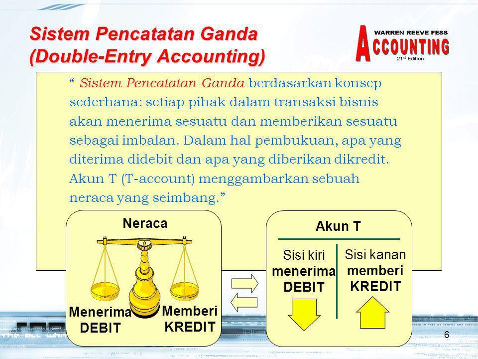 6 Sistem Pencatatan Ganda (Double-Entry Accounting) Sistem Pencatatan Ganda berdasarkan konsep sederhana: setiap pihak dalam transaksi bisnis akan menerima sesuatu dan memberikan sesuatu sebagai imbalan.