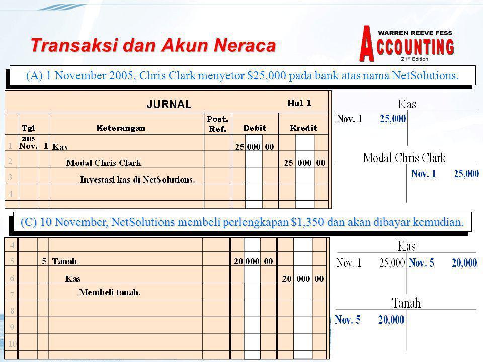 8 Transaksi dan Akun Neraca (A) 1 November 2005, Chris Clark menyetor $25,000 pada bank atas nama NetSolutions.