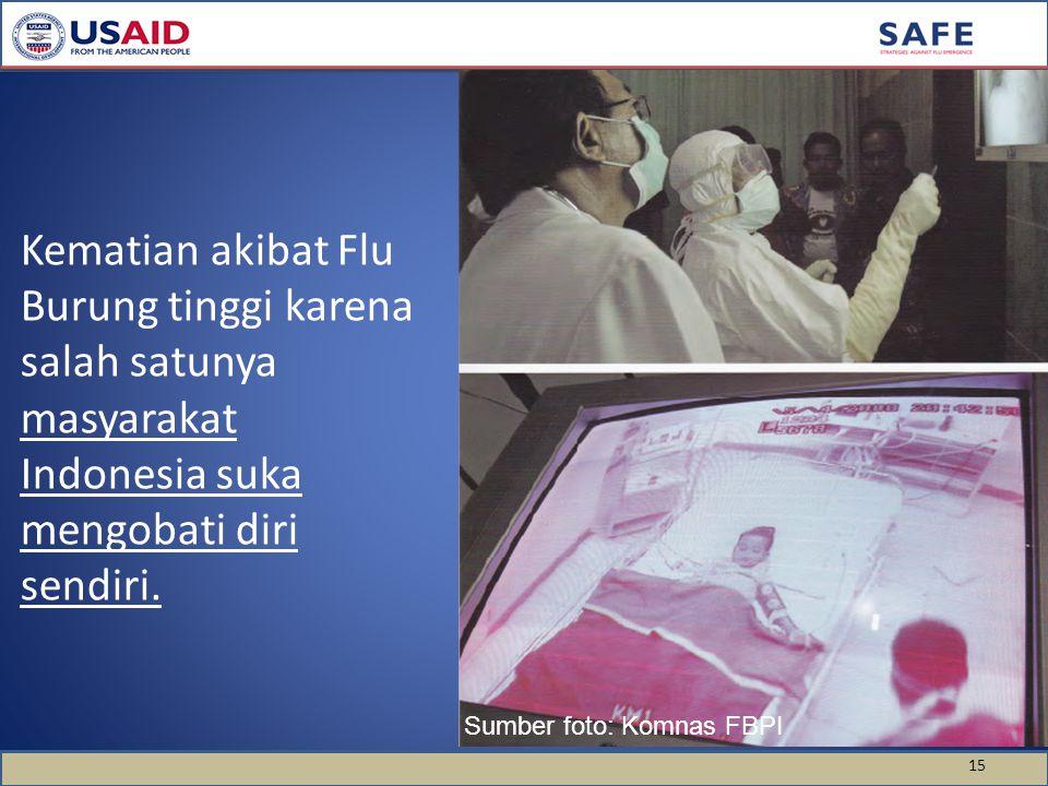 15 Kematian akibat Flu Burung tinggi karena salah satunya masyarakat Indonesia suka mengobati diri sendiri.