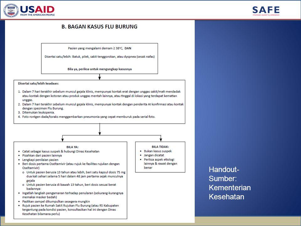 Handout- Sumber: Kementerian Kesehatan