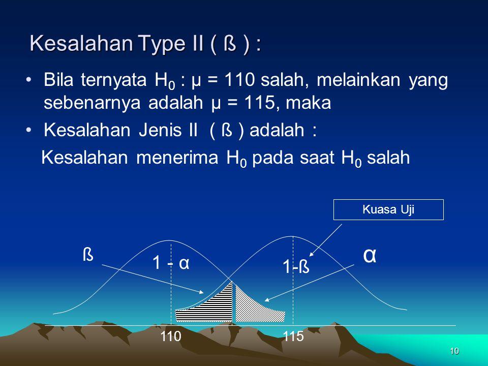 10 Kesalahan Type II ( ß ) : Bila ternyata H 0 : μ = 110 salah, melainkan yang sebenarnya adalah μ = 115, maka Kesalahan Jenis II ( ß ) adalah : Kesalahan menerima H 0 pada saat H 0 salah 110 115 ß α 1 - α 1-ß Kuasa Uji
